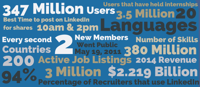 how to change the url of your linkedin profile