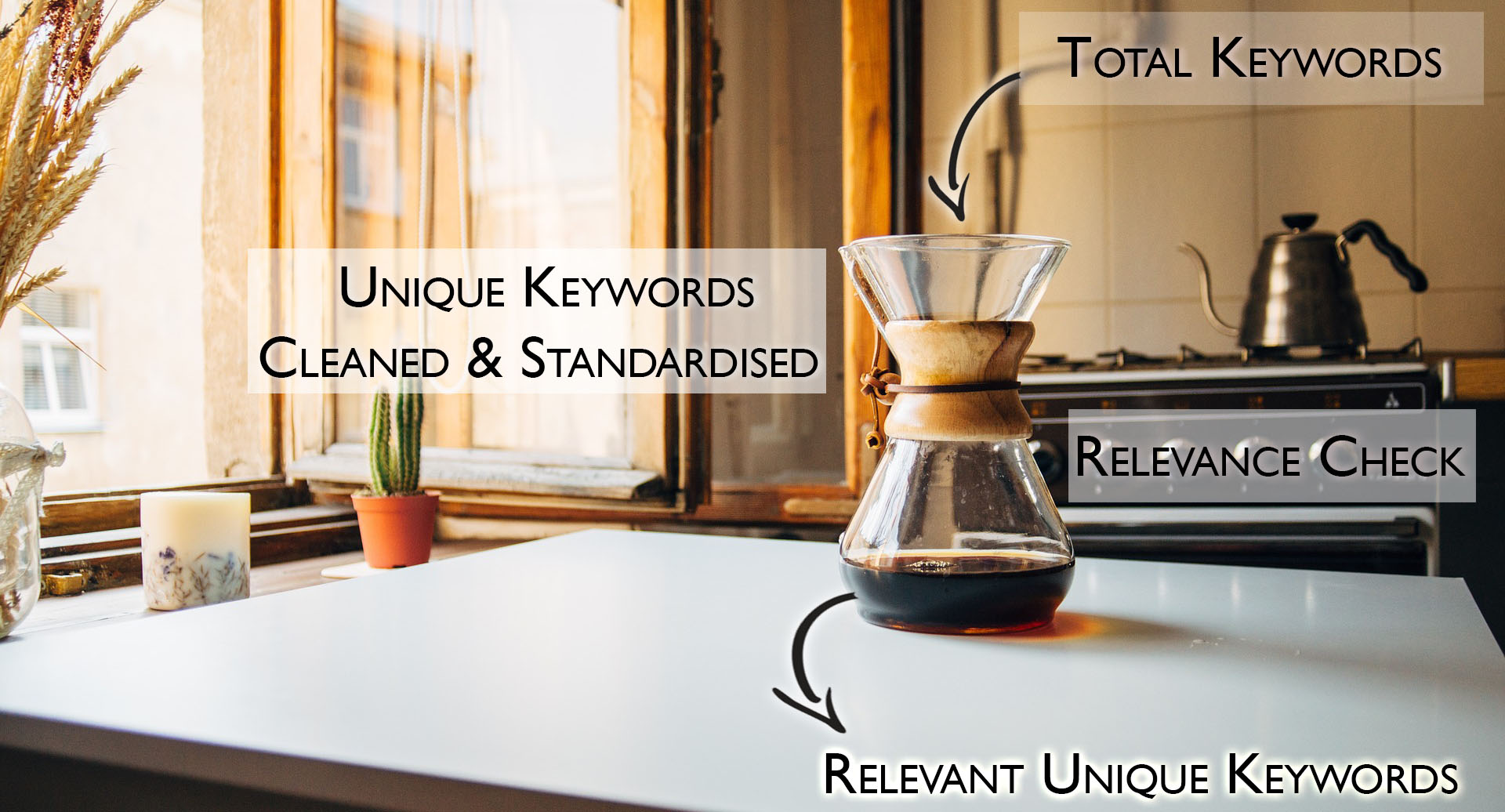 Filter Visual Keyword Research