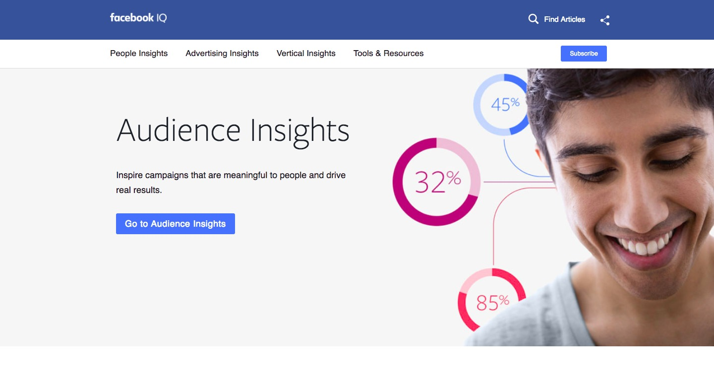 Facebook Audience Analysis