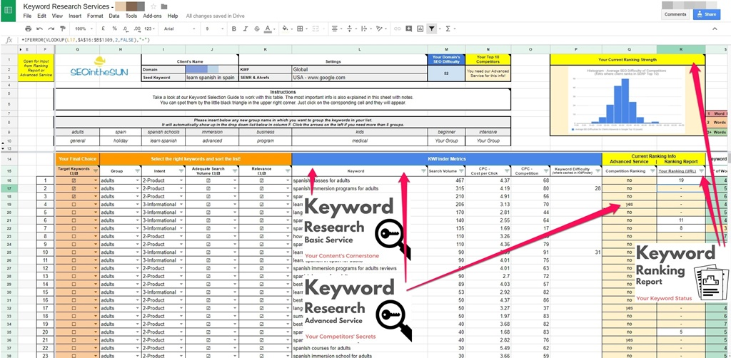 SEO Keyword Research Template All Reports