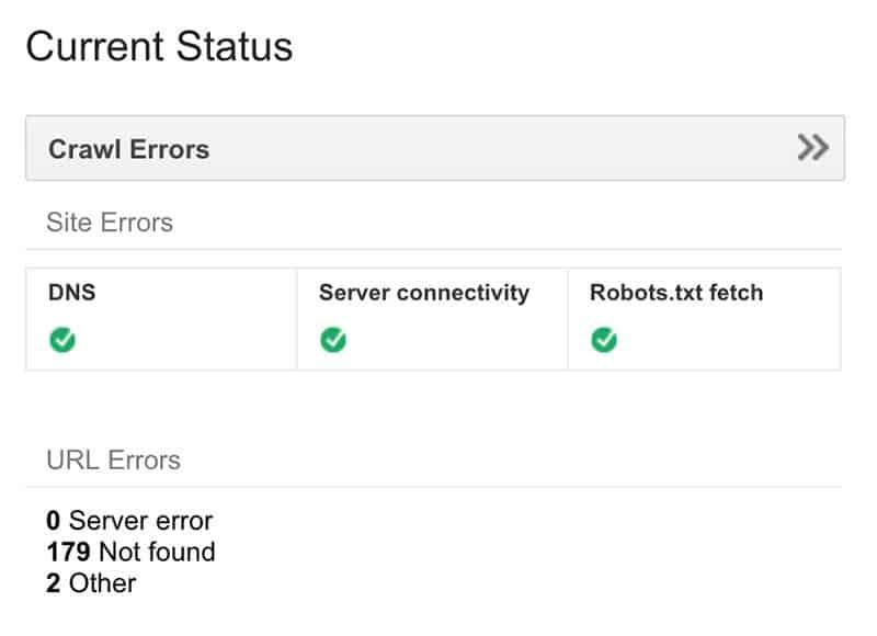 Site Errors in Google Search Console